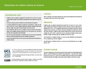 """""""Démarches en rotation interne et externe"""" icon"""